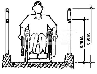 Croquis de medidas para barandas para discapacitadas for Rampas para discapacitados medidas