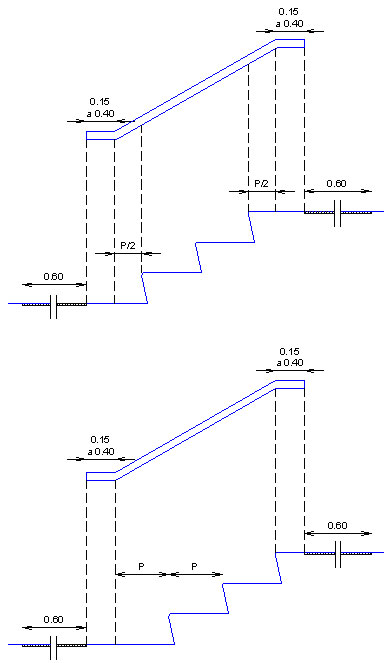 Altura Minima Baño Bajo Escalera:Cuando la escalera tenga derrame lateral libre en uno o en ambos lados