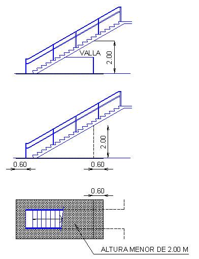 Requerimientos en el dise o de escaleras para discapacitados for Escalera discapacitados