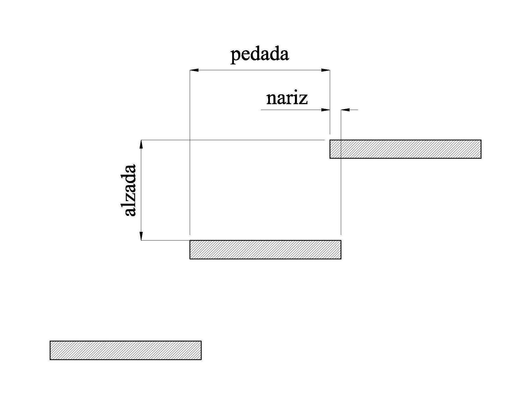 Glosario de t rminos relacionados con las escaleras for Cuantos escalones tiene un piso
