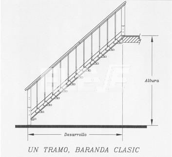 Esquema gr fico de escalera recta de un solo tramo for Escalera un tramo