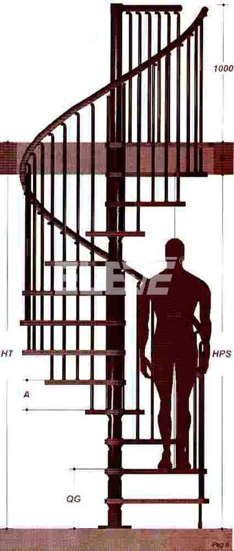 Escala humana de nuestras escaleras caracol - Medidas escaleras de caracol ...