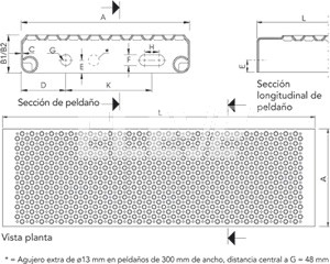 Pelda o modular fabricado en chapa abocardada antideslizante for Chapa antideslizante